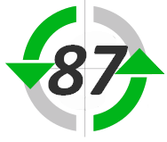 C 87 PNG